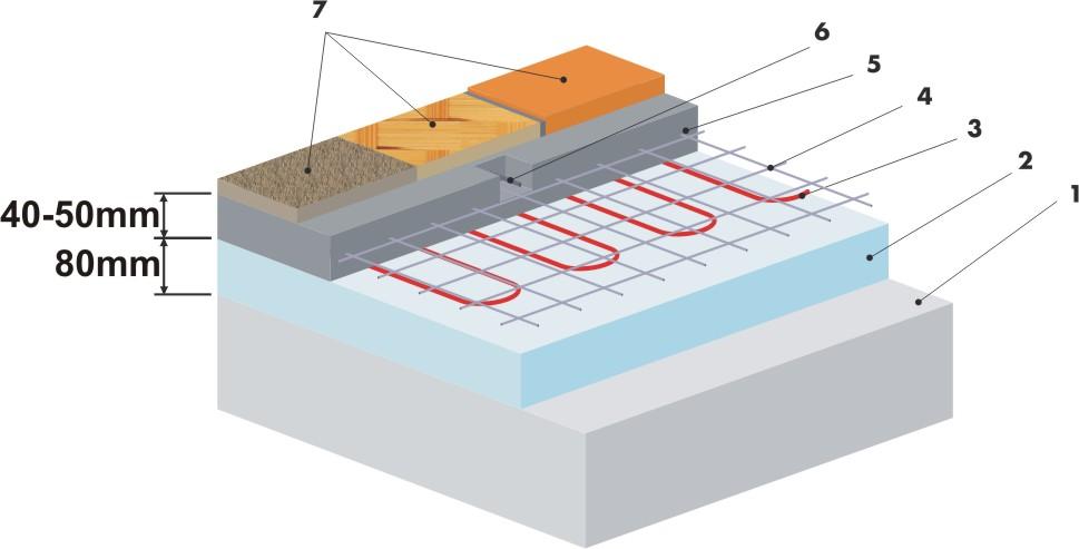 Poloakumulační podlahové vytápění