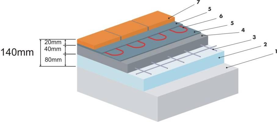 Přímotoné podlahové vytápění