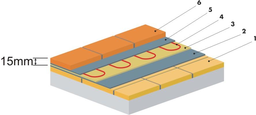 Přímotopné podlahové vytápění - rekonstrukce