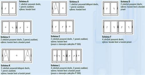 schema otevírání  zdvižně-posuvných stěn